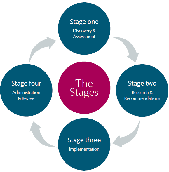 the-stages